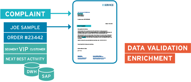 Validation and enrichment with existing data