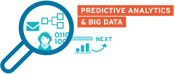 Predictive Analytics: Recognizing trends and making decisions