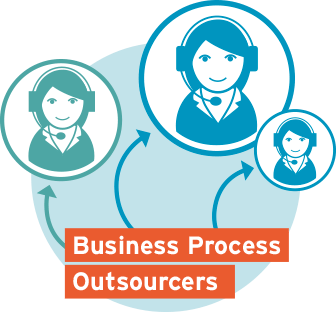 business_process_outsourcers