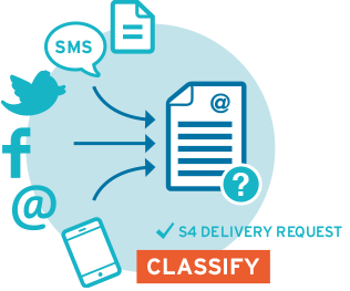Content analytics: Classify the transaction