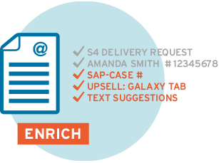 Enrich incoming messages with existing data